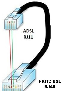 Tiscali e vecchio impianto Fetch.php?cache=&media=fritz_adsl